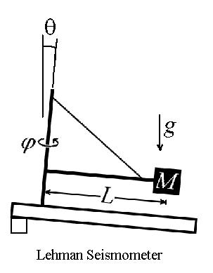 lehman-seismometer