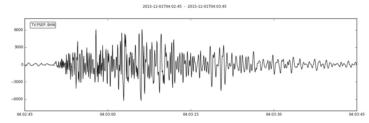 Terremoti lungo la costa toscana settentrionale